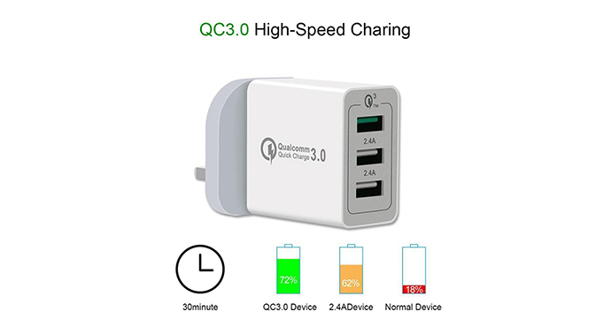 ShunXinda -Customized usb wall charger with multi port-4